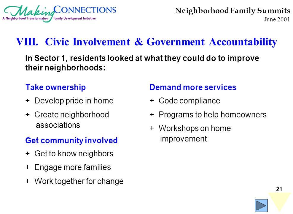 21 Neighborhood Family Summits June 2001 VIII. Civic Involvement & Government Accountability Take ownership + Develop pride in home + Create neighborh