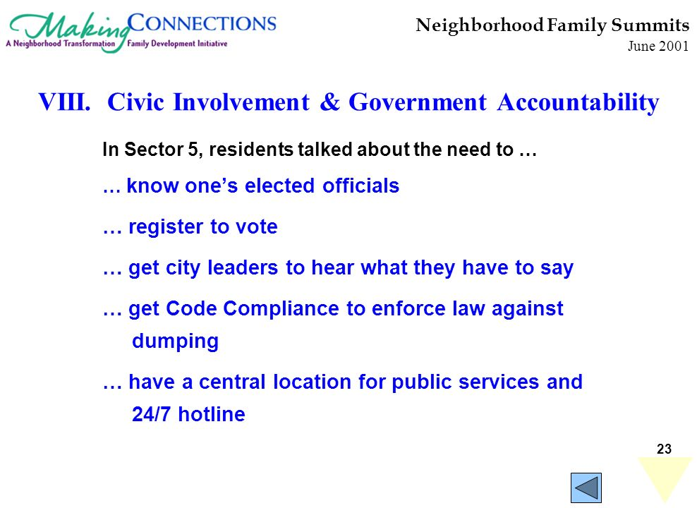 23 In Sector 5, residents talked about the need to … … know ones elected officials … register to vote … get city leaders to hear what they have to say … get Code Compliance to enforce law against dumping … have a central location for public services and 24/7 hotline Neighborhood Family Summits June 2001 VIII.