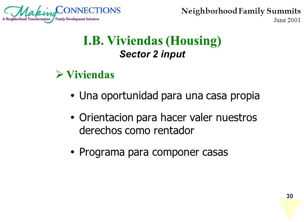 30 Neighborhood Family Summits June 2001 I.B. Viviendas (Housing) Sector 2 input Viviendas Una oportunidad para una casa propia Orientacion para hacer