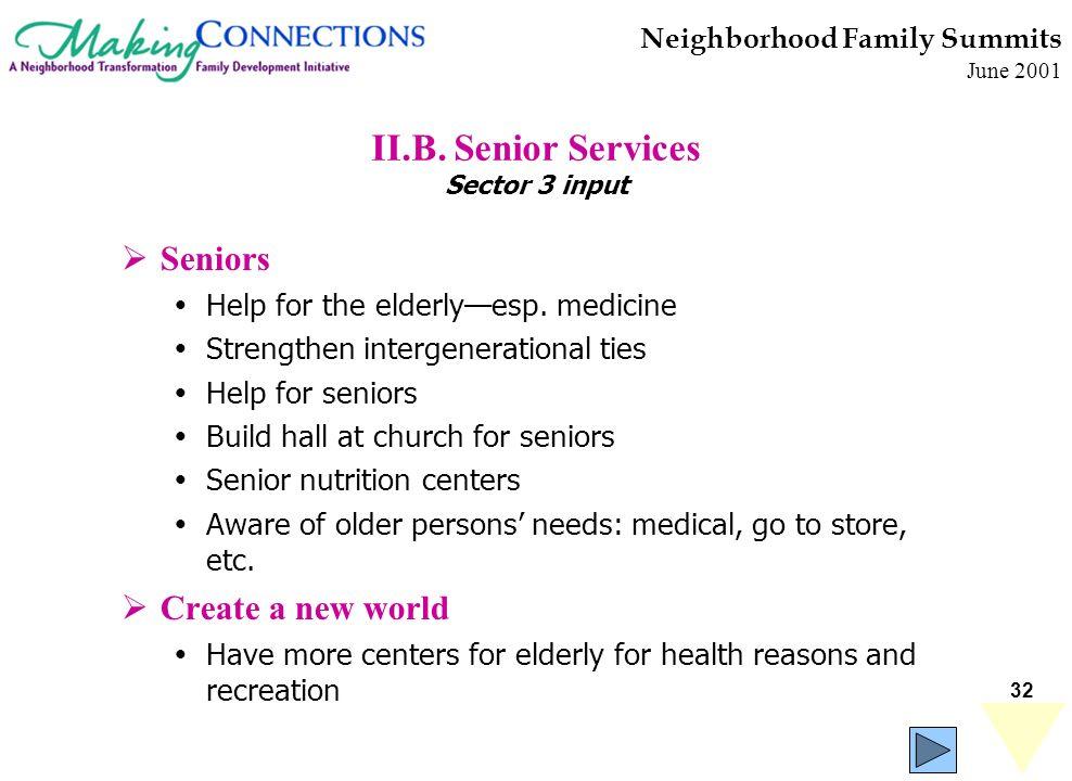 32 Neighborhood Family Summits June 2001 II.B. Senior Services Sector 3 input Seniors Help for the elderlyesp. medicine Strengthen intergenerational t