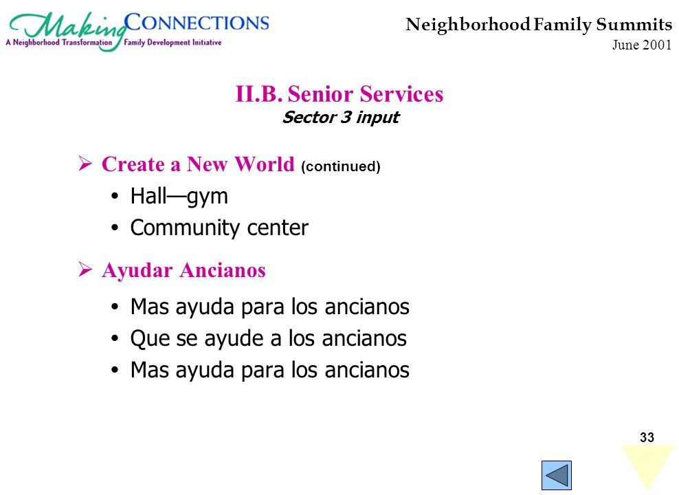 33 Neighborhood Family Summits June 2001 II.B. Senior Services Sector 3 input Create a New World (continued) Hallgym Community center Ayudar Ancianos