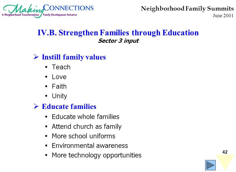 42 Neighborhood Family Summits June 2001 IV.B. Strengthen Families through Education Sector 3 input Instill family values Teach Love Faith Unity Educa
