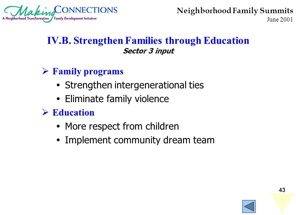 43 Neighborhood Family Summits June 2001 IV.B. Strengthen Families through Education Sector 3 input Family programs Strengthen intergenerational ties