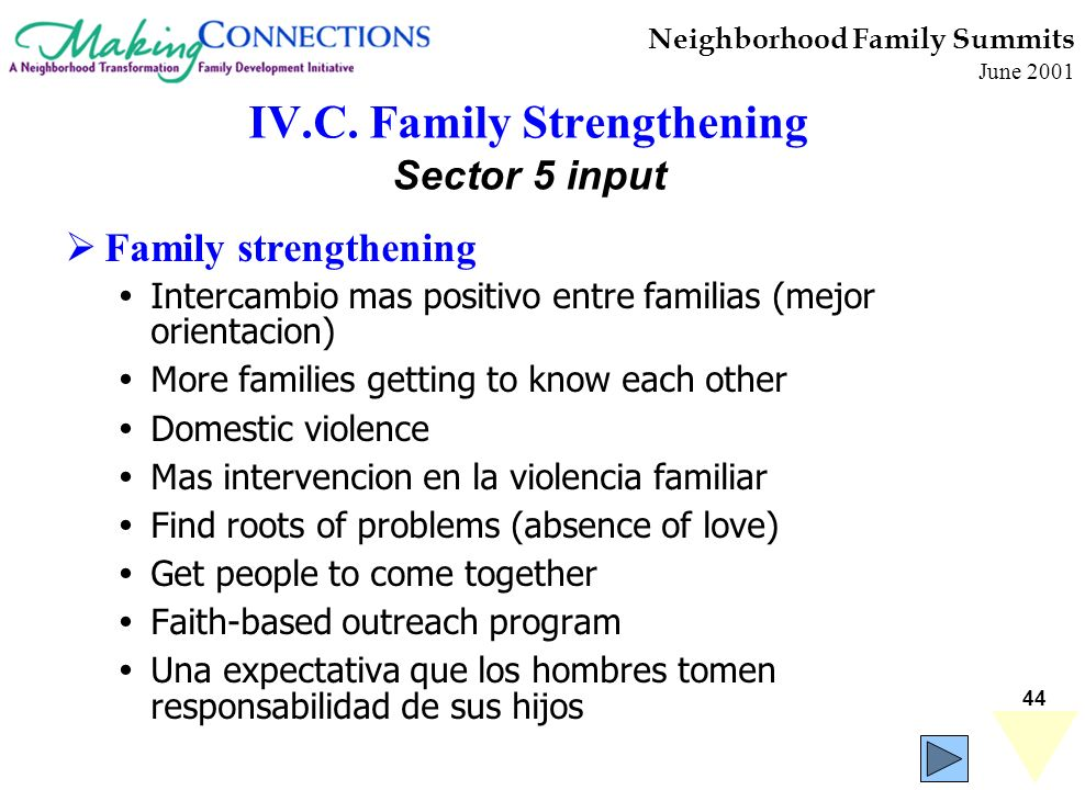 44 Neighborhood Family Summits June 2001 IV.C. Family Strengthening Sector 5 input Family strengthening Intercambio mas positivo entre familias (mejor