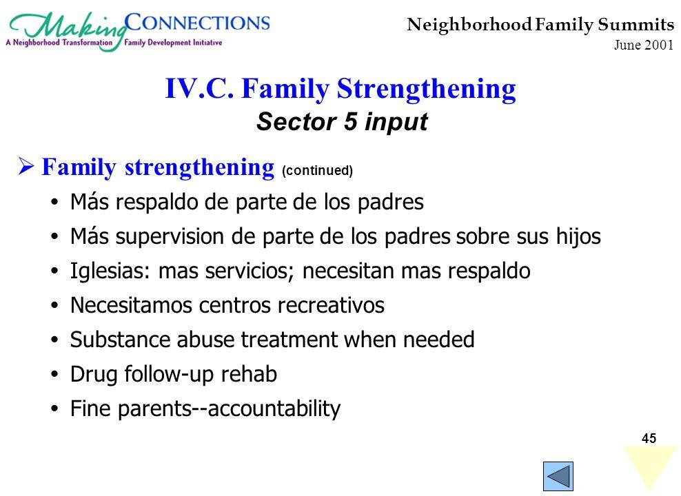 45 Neighborhood Family Summits June 2001 IV.C. Family Strengthening Sector 5 input Family strengthening (continued) Más respaldo de parte de los padre