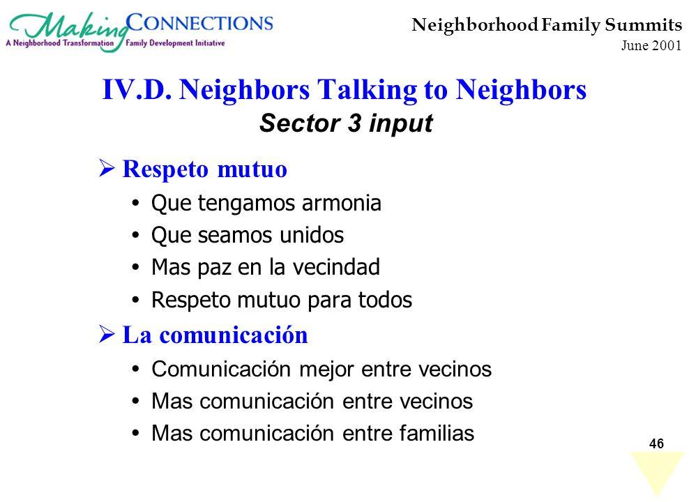 46 Neighborhood Family Summits June 2001 IV.D. Neighbors Talking to Neighbors Sector 3 input Respeto mutuo Que tengamos armonia Que seamos unidos Mas