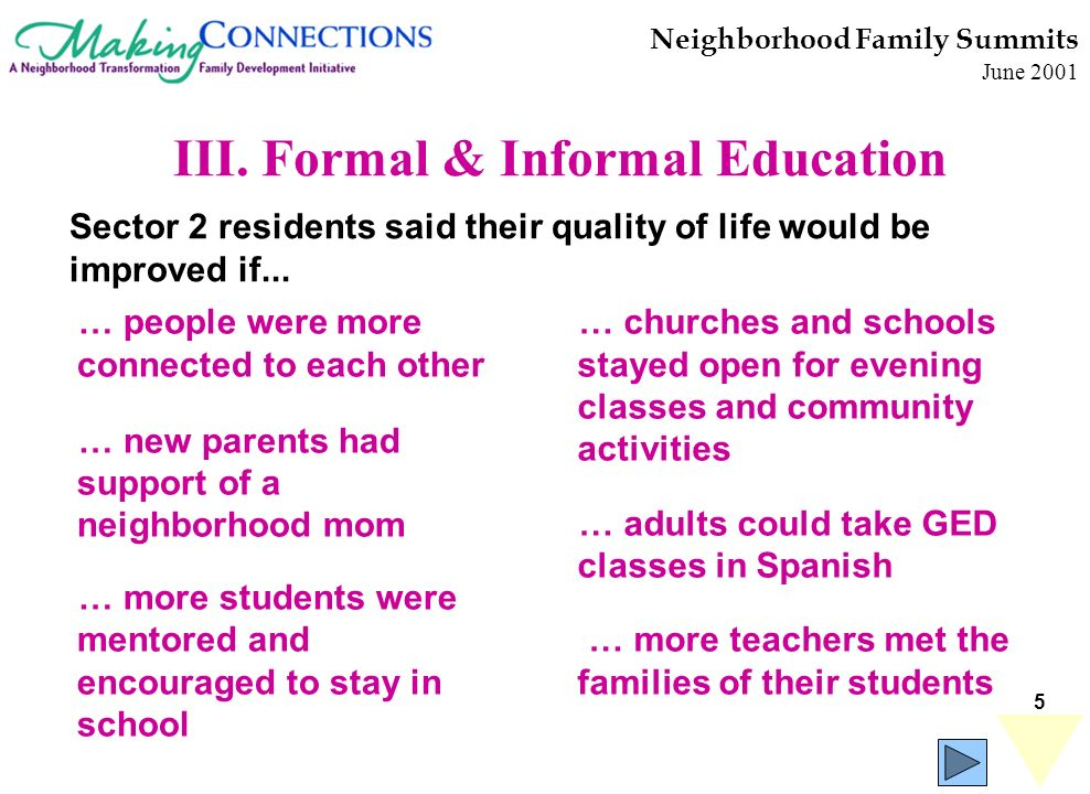 5 Neighborhood Family Summits June 2001 … churches and schools stayed open for evening classes and community activities … adults could take GED classe