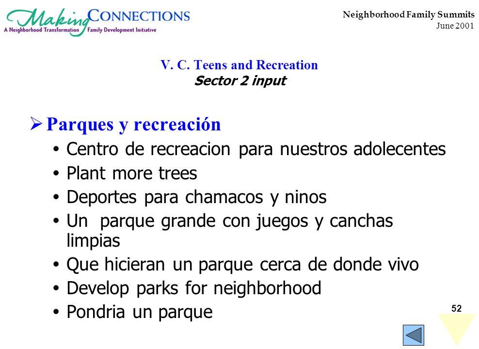 52 Neighborhood Family Summits June 2001 V. C. Teens and Recreation Sector 2 input Parques y recreación Centro de recreacion para nuestros adolecentes