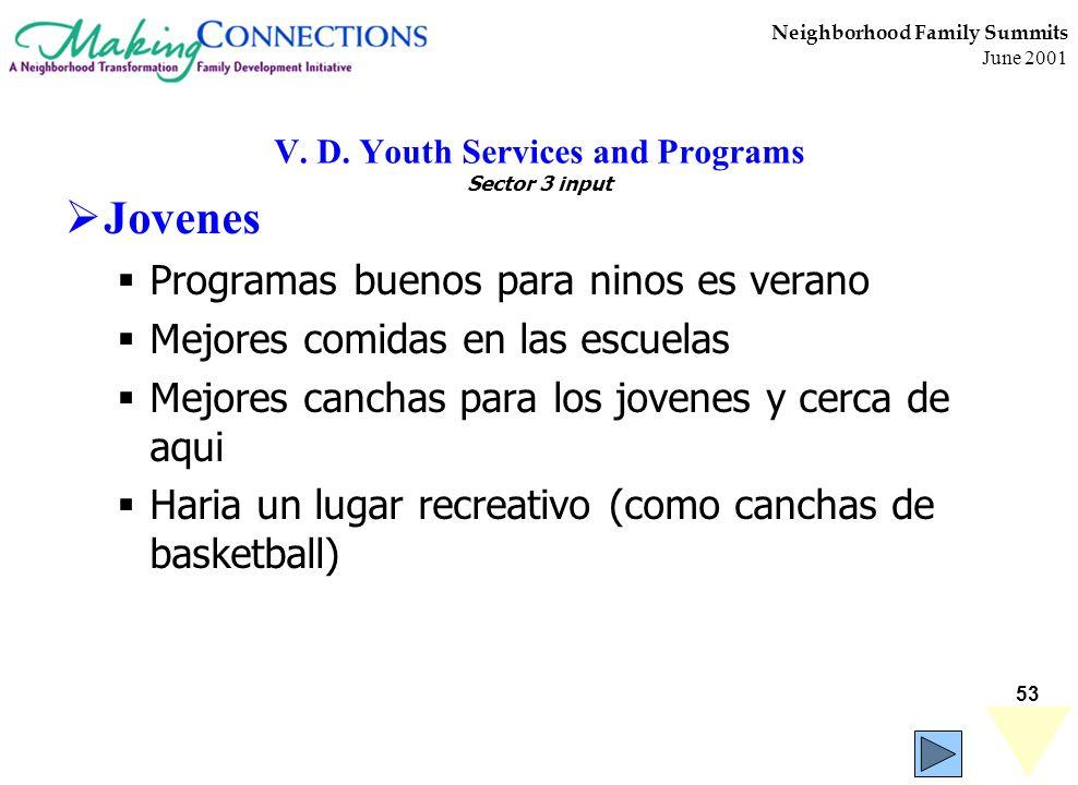 53 Neighborhood Family Summits June 2001 V. D. Youth Services and Programs Sector 3 input Jovenes Programas buenos para ninos es verano Mejores comida