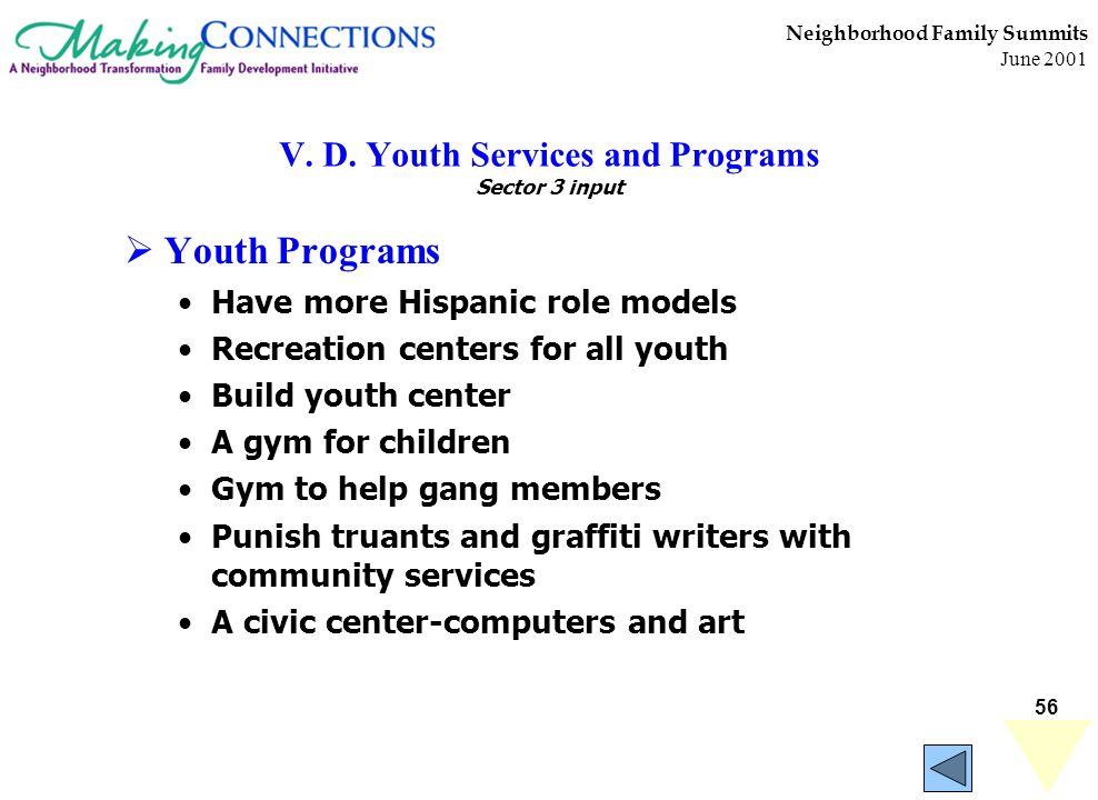 56 Neighborhood Family Summits June 2001 V. D. Youth Services and Programs Sector 3 input Youth Programs Have more Hispanic role models Recreation cen