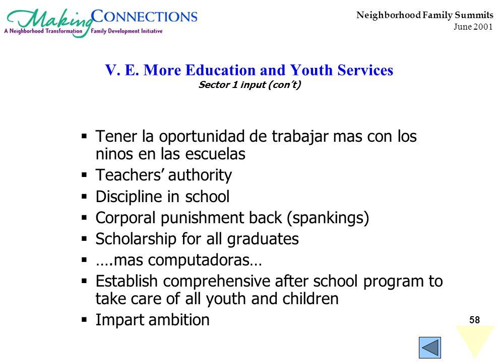 58 Neighborhood Family Summits June 2001 V. E. More Education and Youth Services Sector 1 input (cont) Tener la oportunidad de trabajar mas con los ni