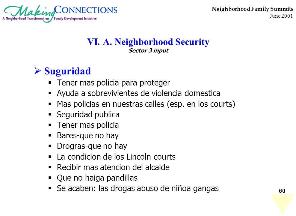 60 Neighborhood Family Summits June 2001 VI. A. Neighborhood Security Sector 3 input Suguridad Tener mas policia para proteger Ayuda a sobrevivientes