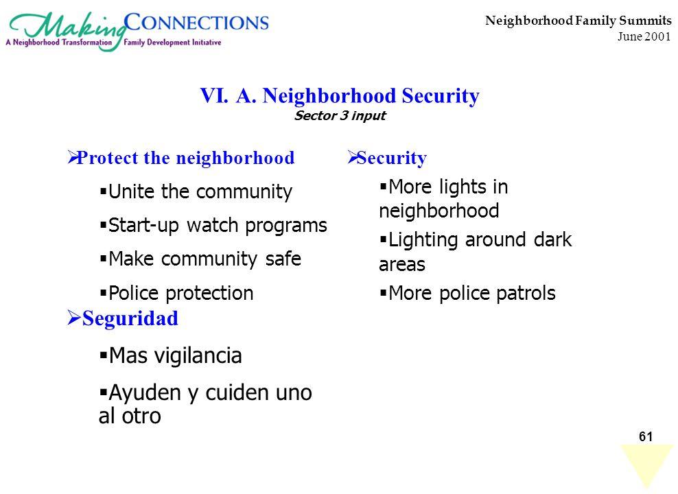 61 Neighborhood Family Summits June 2001 VI. A. Neighborhood Security Sector 3 input Protect the neighborhood Unite the community Start-up watch progr