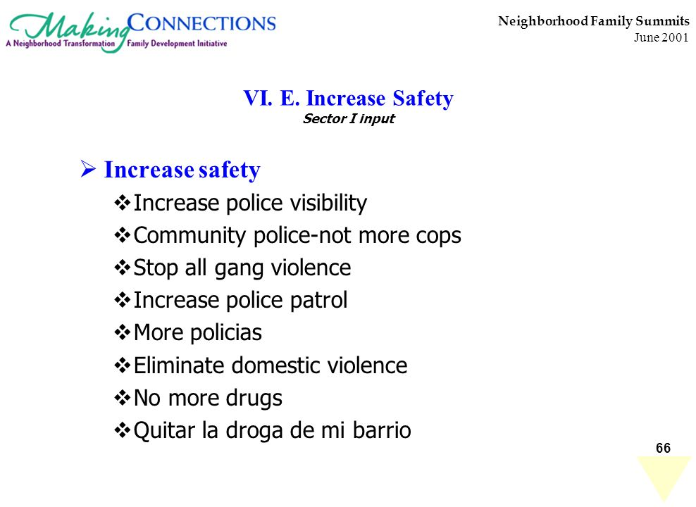 66 Neighborhood Family Summits June 2001 VI. E. Increase Safety Sector I input Increase safety Increase police visibility Community police-not more co