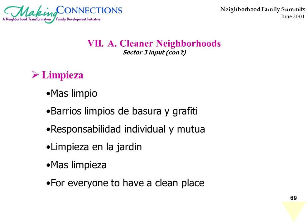 69 Neighborhood Family Summits June 2001 VII. A. Cleaner Neighborhoods Sector 3 input (cont) Limpieza Mas limpio Barrios limpios de basura y grafiti R