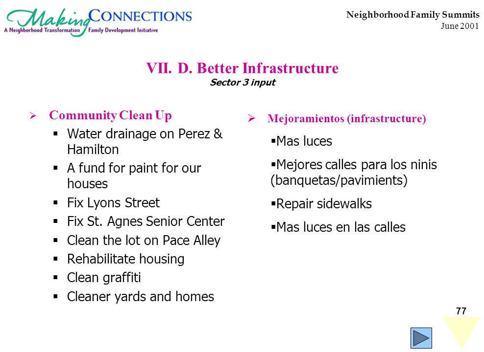 77 Neighborhood Family Summits June 2001 VII. D. Better Infrastructure Sector 3 input Community Clean Up Water drainage on Perez & Hamilton A fund for