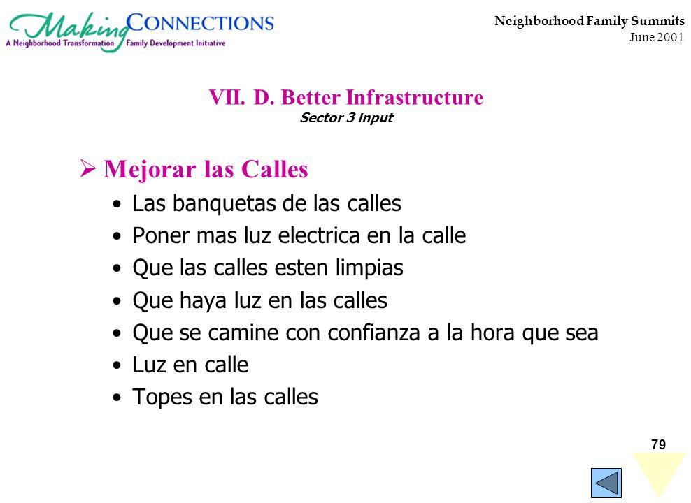 79 Neighborhood Family Summits June 2001 VII. D. Better Infrastructure Sector 3 input Mejorar las Calles Las banquetas de las calles Poner mas luz ele