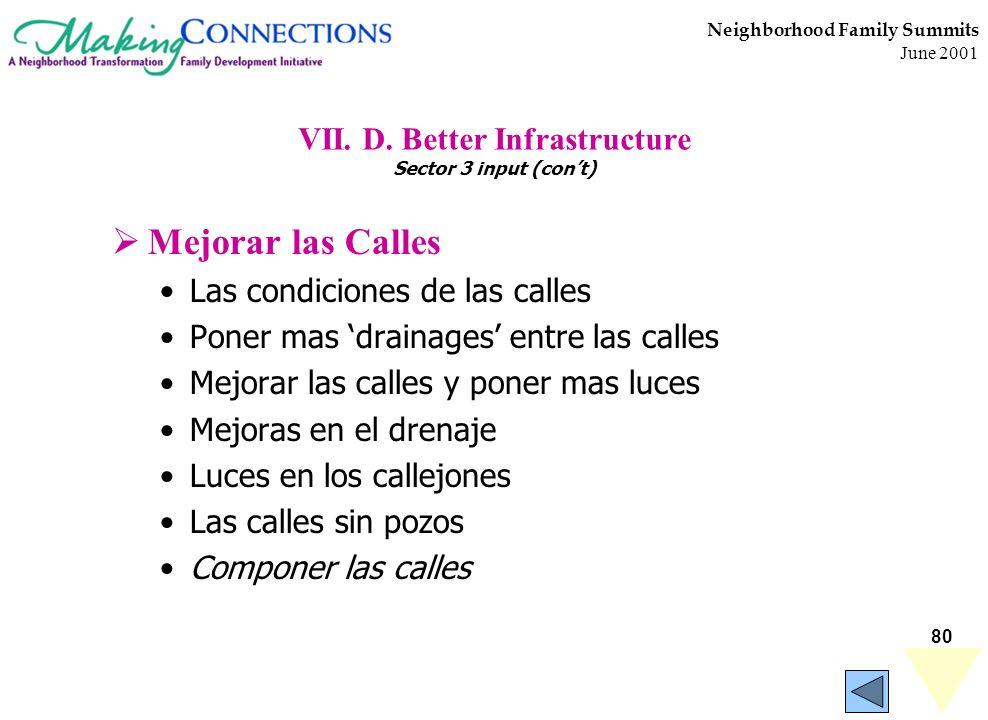 80 Neighborhood Family Summits June 2001 VII. D. Better Infrastructure Sector 3 input (cont) Mejorar las Calles Las condiciones de las calles Poner ma