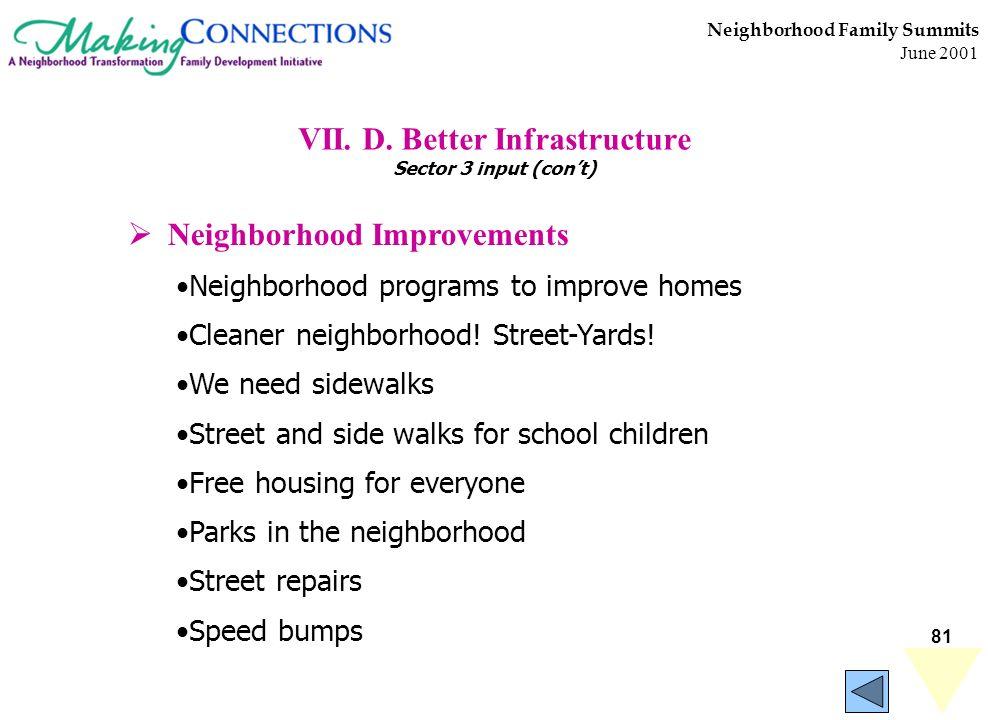 81 Neighborhood Family Summits June 2001 VII. D. Better Infrastructure Sector 3 input (cont) Neighborhood Improvements Neighborhood programs to improv