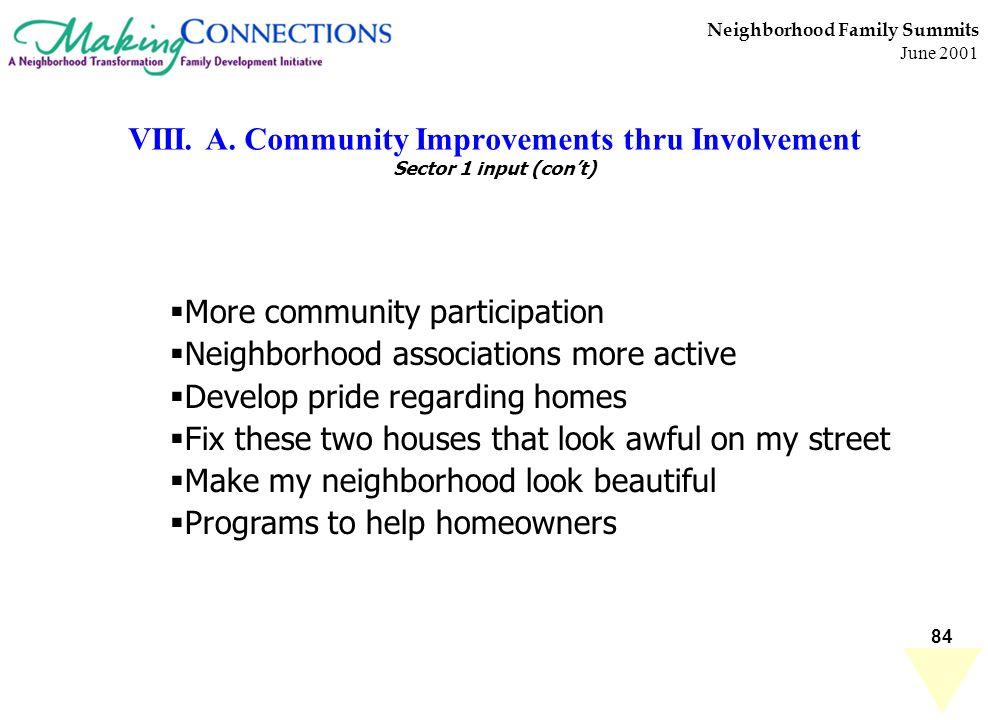 84 Neighborhood Family Summits June 2001 VIII. A. Community Improvements thru Involvement Sector 1 input (cont) More community participation Neighborh