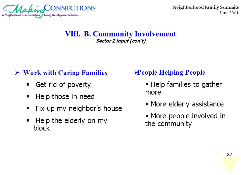 87 Neighborhood Family Summits June 2001 VIII. B. Community Involvement Sector 2 input (cont) Work with Caring Families Get rid of poverty Help those