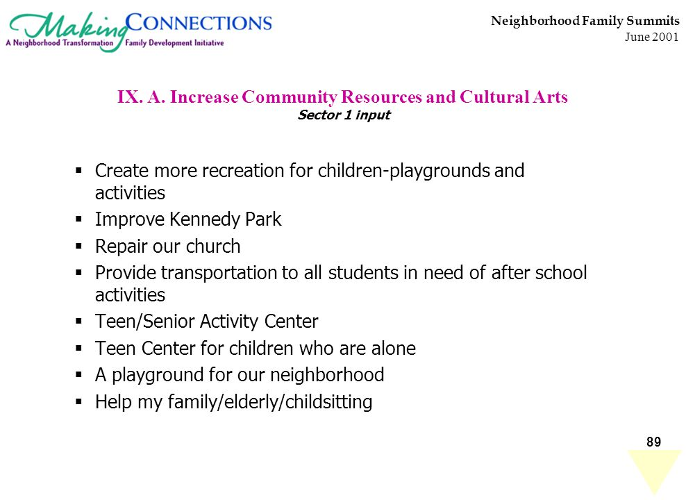 89 Neighborhood Family Summits June 2001 IX. A. Increase Community Resources and Cultural Arts Sector 1 input Create more recreation for children-play