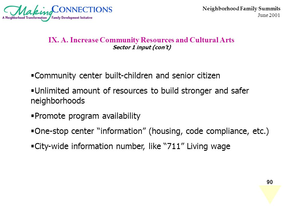 90 Neighborhood Family Summits June 2001 IX. A. Increase Community Resources and Cultural Arts Sector 1 input (cont) Community center built-children a