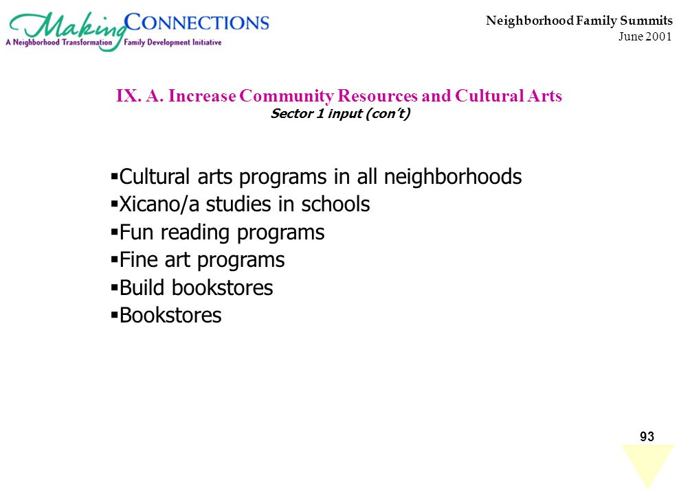 93 Neighborhood Family Summits June 2001 IX. A. Increase Community Resources and Cultural Arts Sector 1 input (cont) Cultural arts programs in all nei