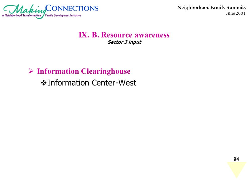 94 Neighborhood Family Summits June 2001 IX. B. Resource awareness Sector 3 input Information Clearinghouse Information Center-West