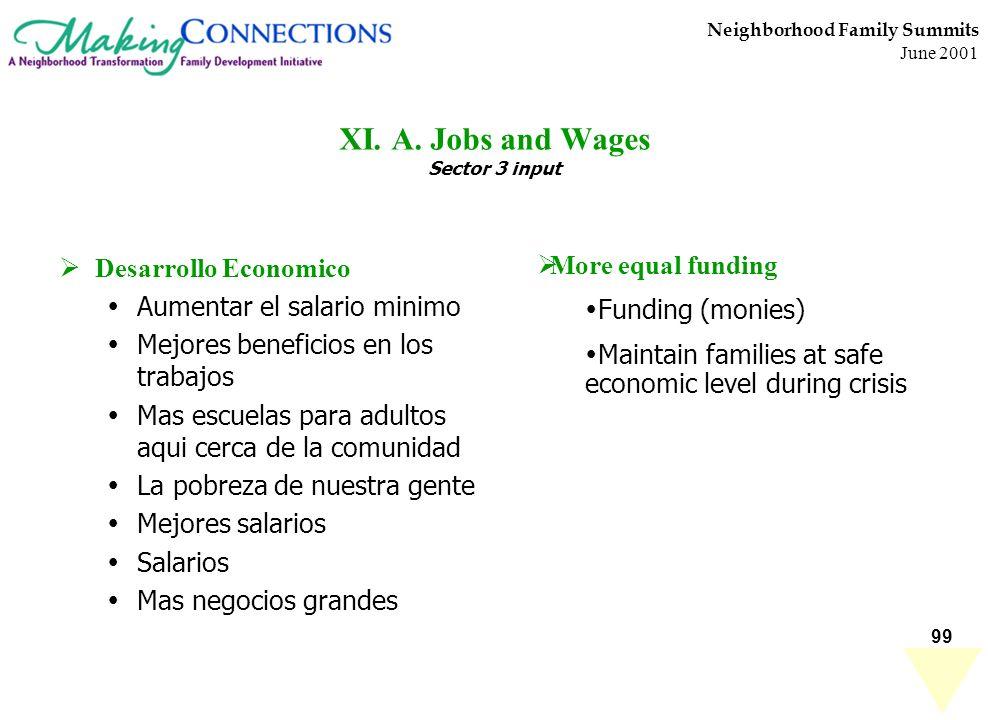 99 Neighborhood Family Summits June 2001 XI. A. Jobs and Wages Sector 3 input Desarrollo Economico Aumentar el salario minimo Mejores beneficios en lo