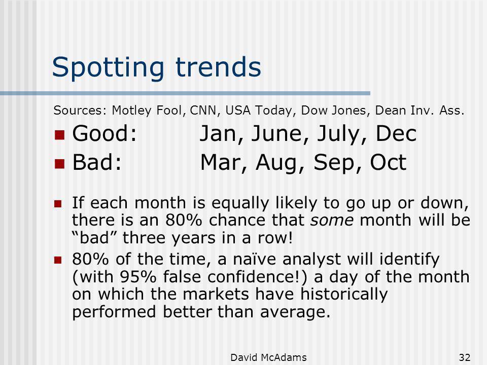 David McAdams32 Spotting trends Sources: Motley Fool, CNN, USA Today, Dow Jones, Dean Inv. Ass. Good: Jan, June, July, Dec Bad: Mar, Aug, Sep, Oct If
