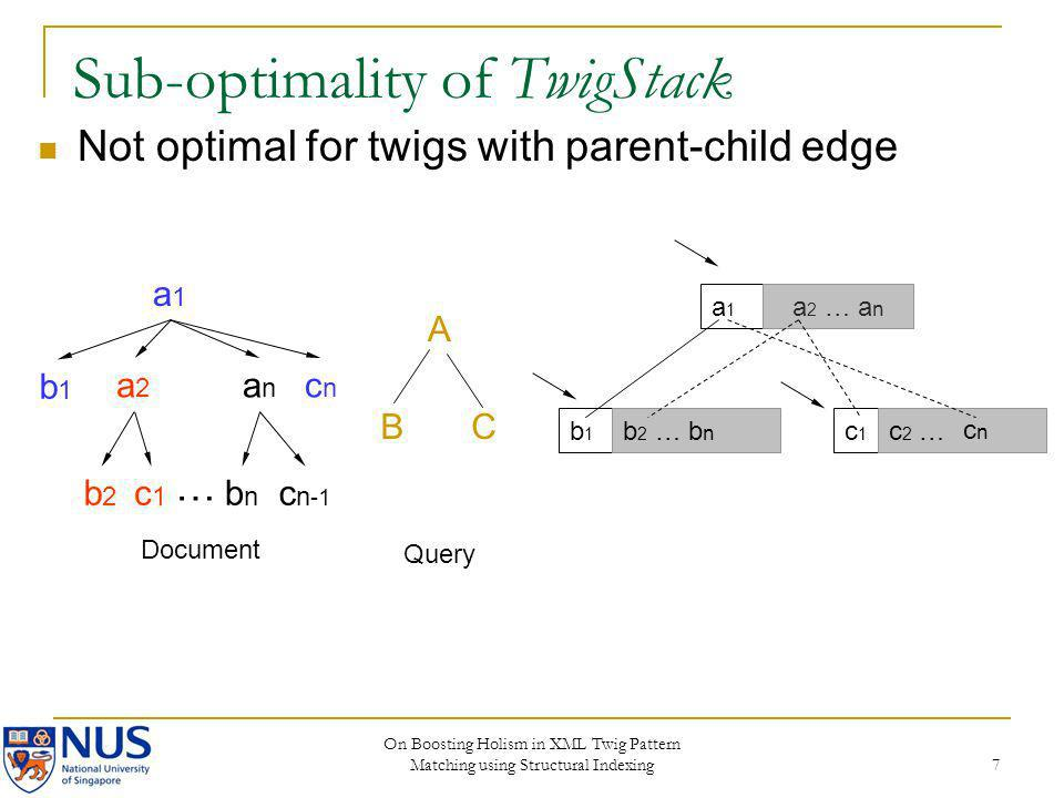 On Boosting Holism in XML Twig Pattern Matching using Structural Indexing 7 Sub-optimality of TwigStack Not optimal for twigs with parent-child edge a