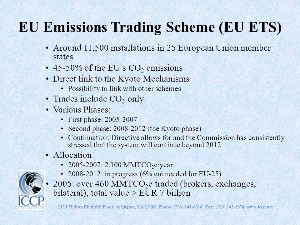 2111 Wilson Blvd, 8th Floor, Arlington, VA 22201 Phone: (703) 841-0626 Fax: (703) 243-2874 www.iccp.net EU Emissions Trading Scheme (EU ETS) Around 11