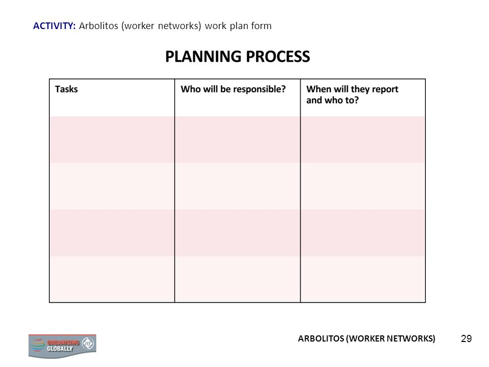29 ARBOLITOS (WORKER NETWORKS) ACTIVITY: Arbolitos (worker networks) work plan form