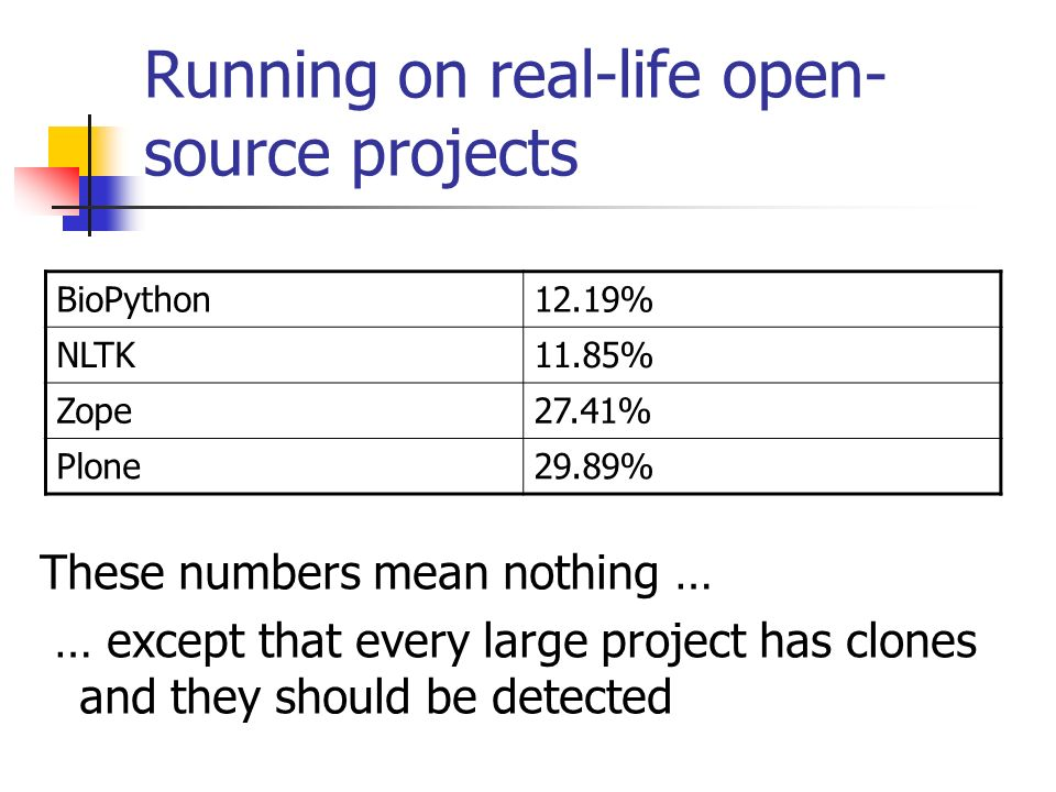 Running on real-life open- source projects BioPython12.19% NLTK11.85% Zope27.41% Plone29.89% These numbers mean nothing … … except that every large project has clones and they should be detected