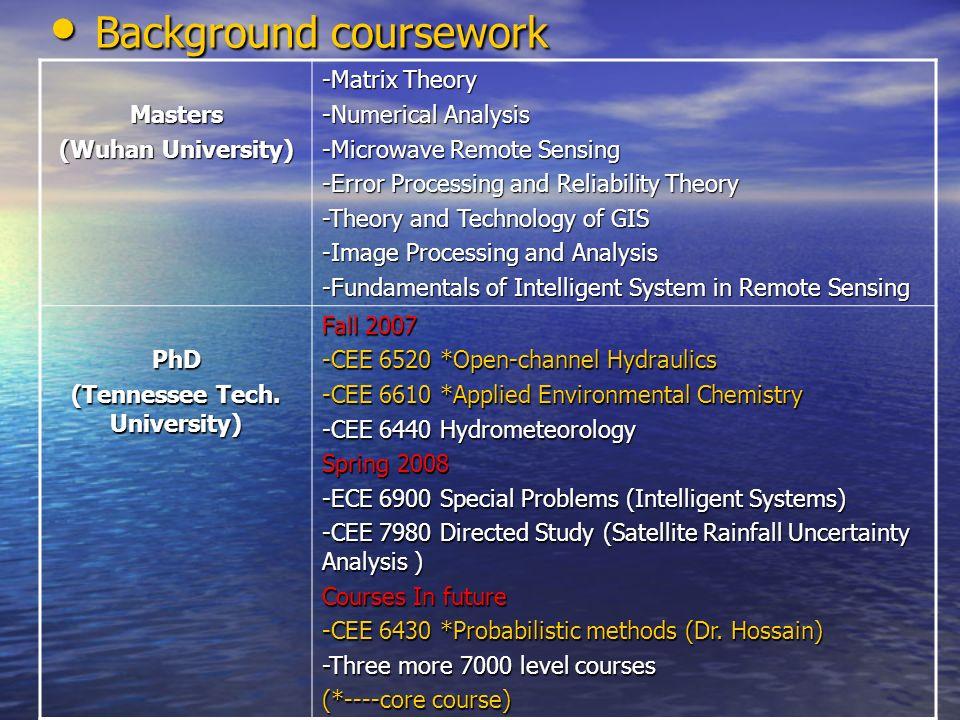 Background coursework Background coursework Masters (Wuhan University) -Matrix Theory -Numerical Analysis -Microwave Remote Sensing -Error Processing