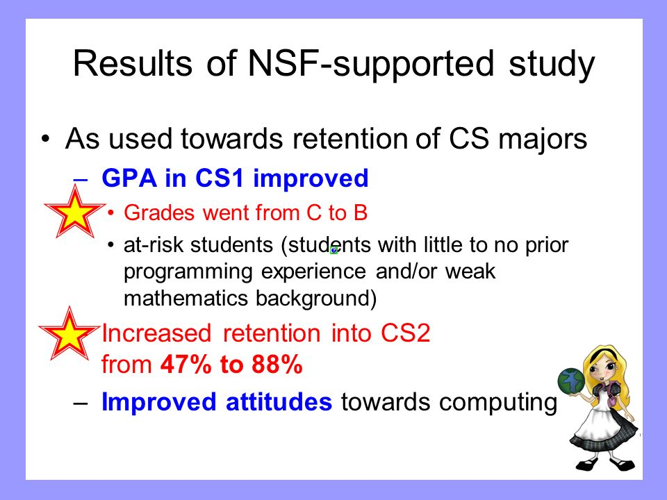 Results of NSF-supported study As used towards retention of CS majors – GPA in CS1 improved Grades went from C to B at-risk students (students with li