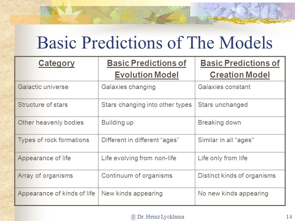 @ Dr. Heinz Lycklama14 Basic Predictions of The Models CategoryBasic Predictions of Evolution Model Basic Predictions of Creation Model Galactic unive