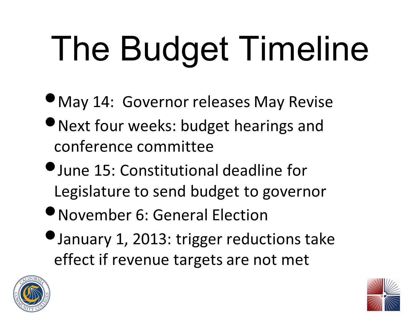 The Budget Timeline May 14: Governor releases May Revise Next four weeks: budget hearings and conference committee June 15: Constitutional deadline for Legislature to send budget to governor November 6: General Election January 1, 2013: trigger reductions take effect if revenue targets are not met
