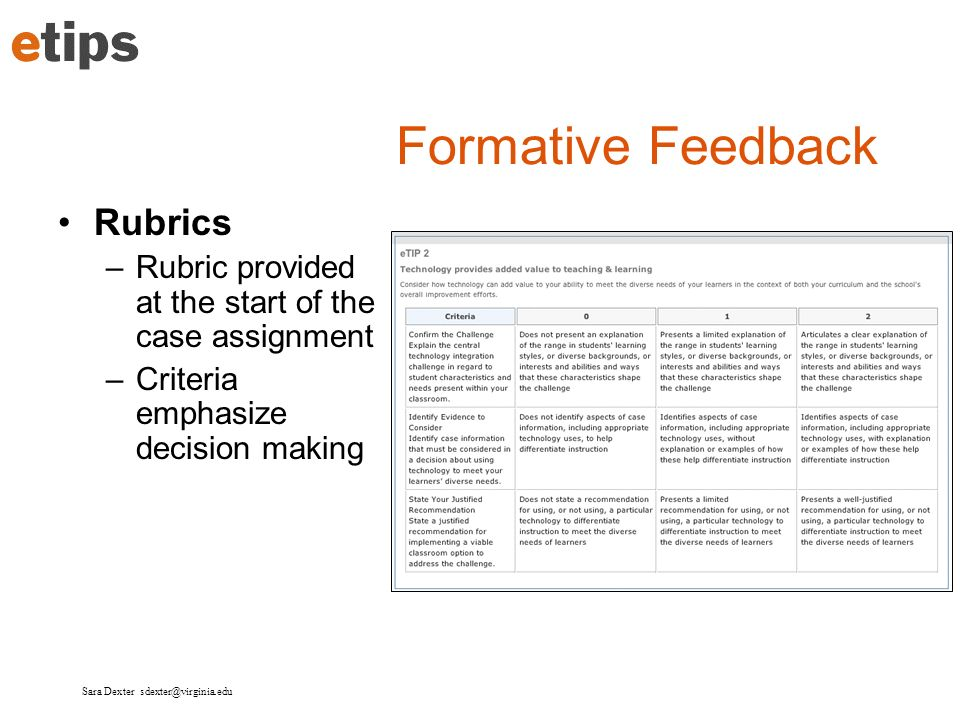 Sara Dexter sdexter@virginia.edu Formative Feedback Rubrics –Rubric provided at the start of the case assignment –Criteria emphasize decision making