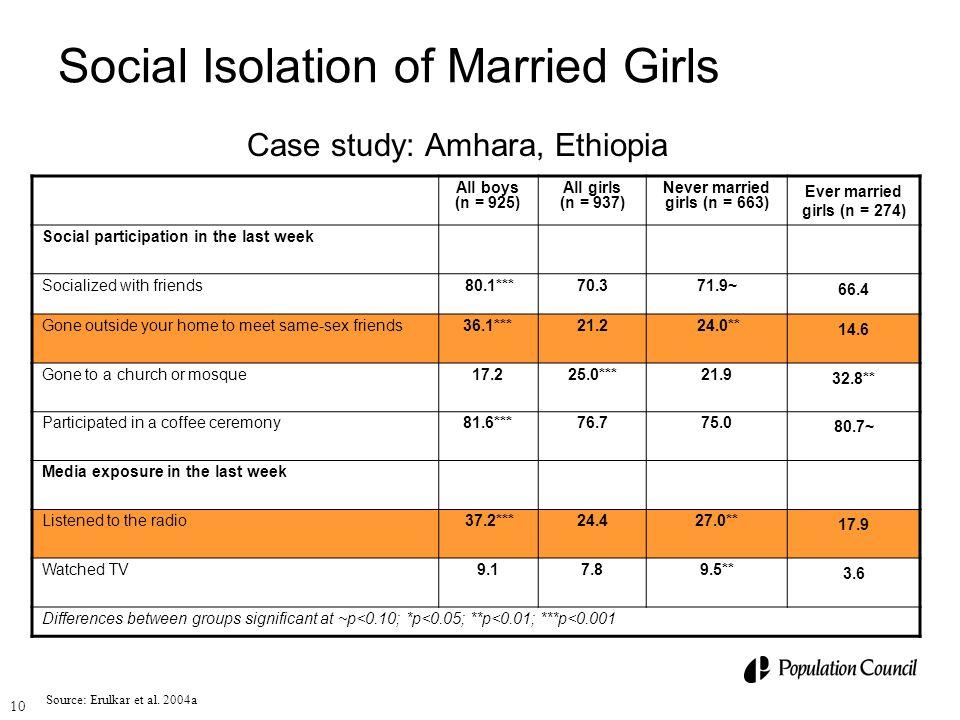 10 Social Isolation of Married Girls Case study: Amhara, Ethiopia Source: Erulkar et al. 2004a All boys (n = 925) All girls (n = 937) Never married gi