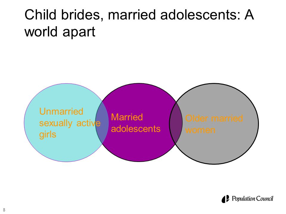 8 Child brides, married adolescents: A world apart Married adolescents Older married women Unmarried sexually active girls
