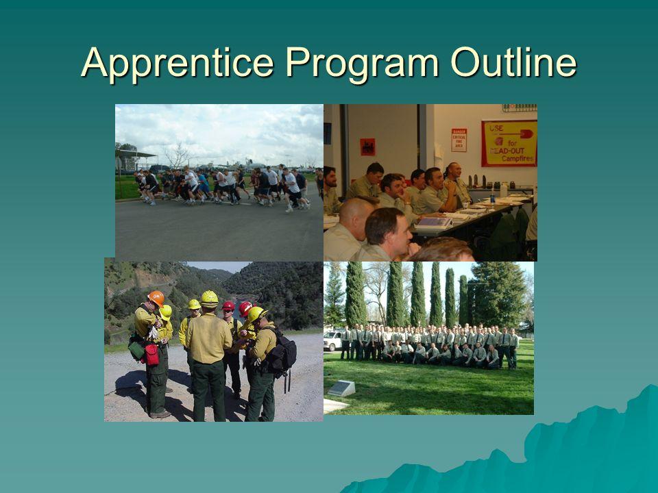 Apprentice Program Outline