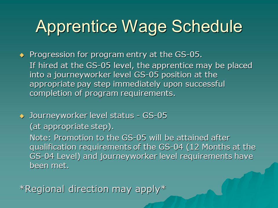 Apprentice Wage Schedule Progression for program entry at the GS-05. Progression for program entry at the GS-05. If hired at the GS-05 level, the appr