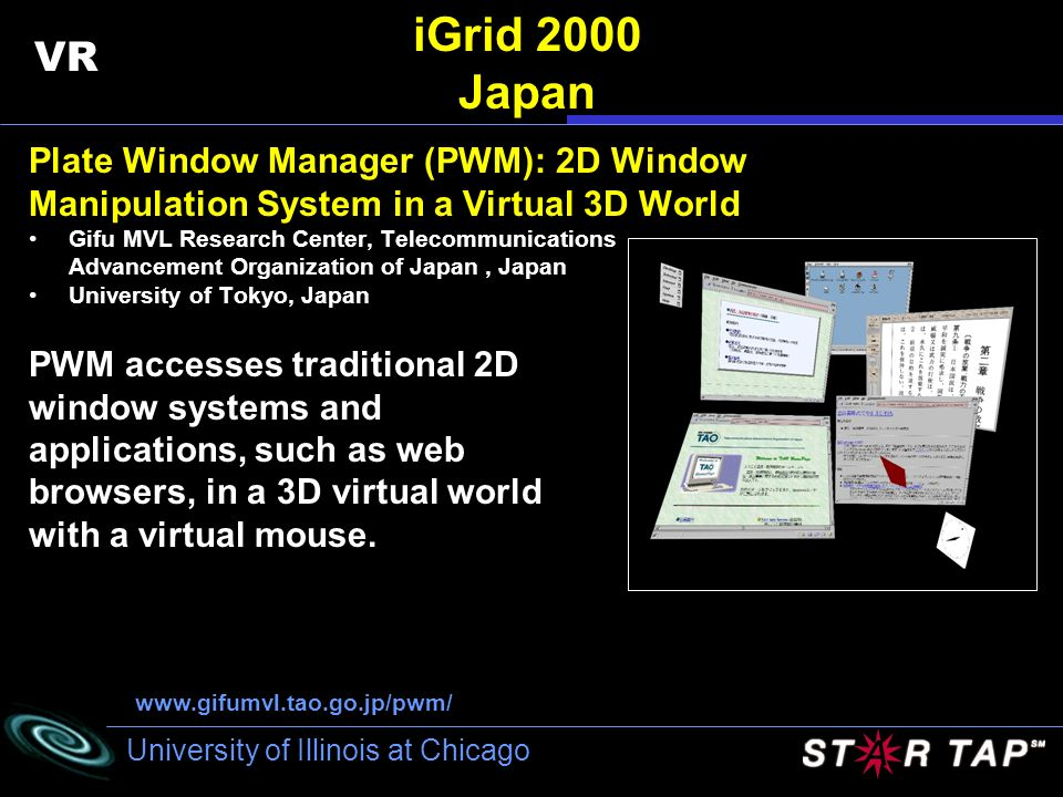 University of Illinois at Chicago iGrid 2000 Japan Plate Window Manager (PWM): 2D Window Manipulation System in a Virtual 3D World Gifu MVL Research C