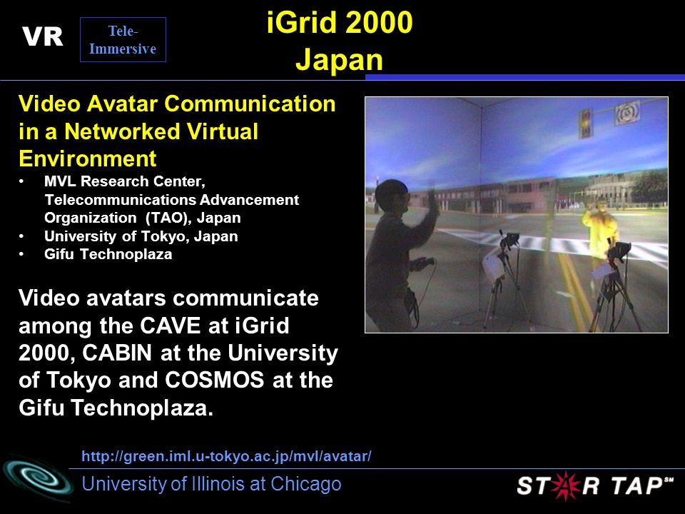 University of Illinois at Chicago iGrid 2000 Japan Video Avatar Communication in a Networked Virtual Environment MVL Research Center, Telecommunicatio