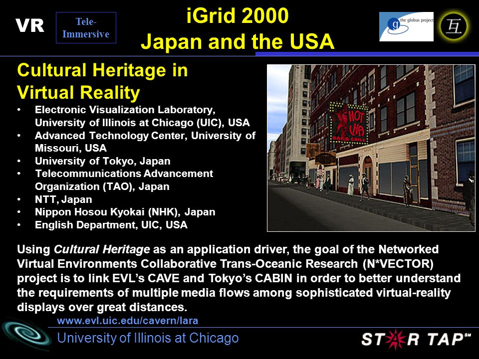 University of Illinois at Chicago iGrid 2000 Japan and the USA Cultural Heritage in Virtual Reality Electronic Visualization Laboratory, University of