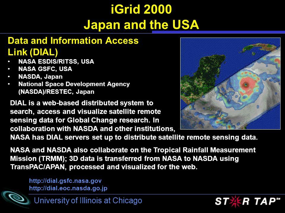 University of Illinois at Chicago iGrid 2000 Japan and the USA Data and Information Access Link (DIAL) NASA ESDIS/RITSS, USA NASA GSFC, USA NASDA, Jap