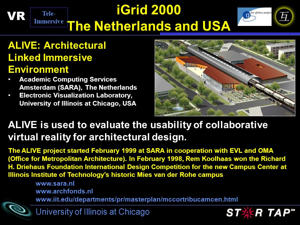 University of Illinois at Chicago iGrid 2000 The Netherlands and USA ALIVE: Architectural Linked Immersive Environment Academic Computing Services Ams