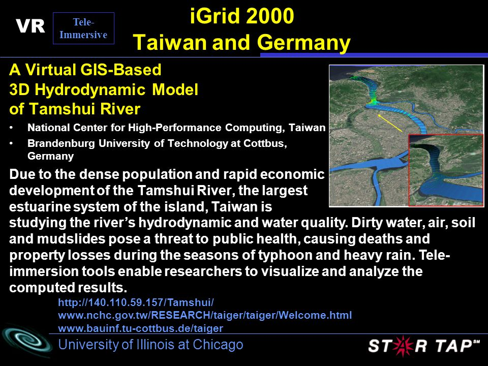 University of Illinois at Chicago iGrid 2000 Taiwan and Germany A Virtual GIS-Based 3D Hydrodynamic Model of Tamshui River National Center for High-Pe